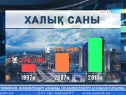 Бүгін - Астананың миллионыншы тұрғынының туған күні