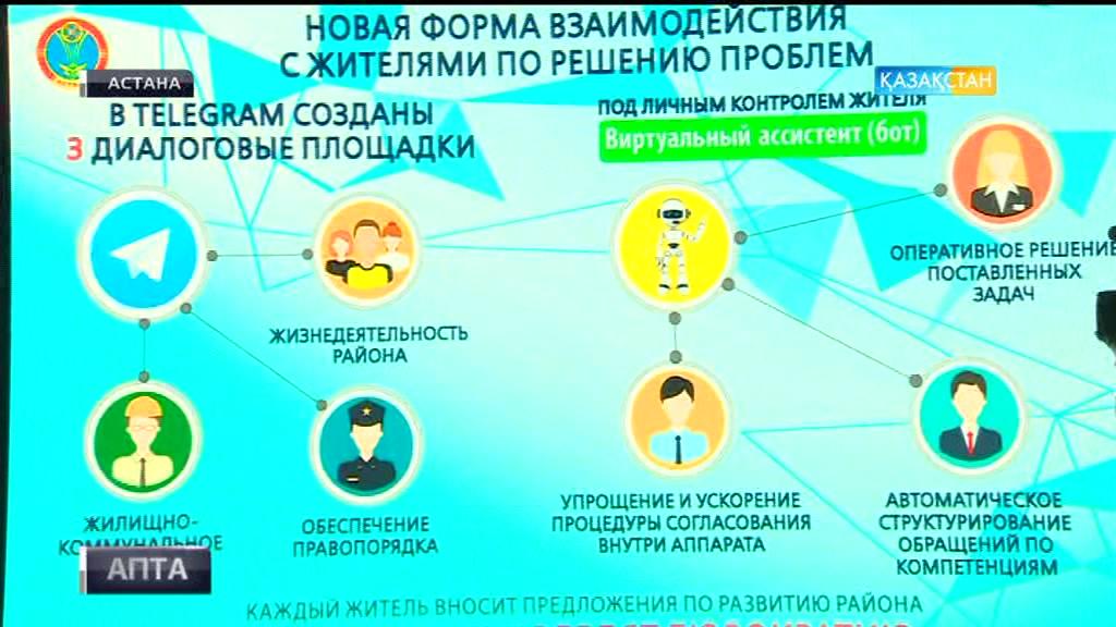 Президент Астана күні қарсаңында аралады