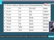 Латын әліпбиіндегі қазақша әріптердің жазылу нұсқалары көрсетілді