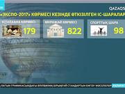 «ЭКСПО-2017» халықаралық көрмесі өткен 93 күн мәдени-спорттық іс-шараларға толы болды
