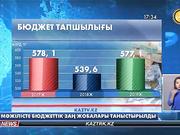 17:30 жаңалықтары (15.09.2016)