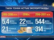 19:30 жаңалықтары (15.09.2016)