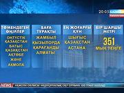 19:30 жаңалықтары (20.09.2016)