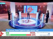 Қазақ-өзбек қарым-қатынасының өсуі аймақтық байланыстардың нығаюына әсер ете ала ма?