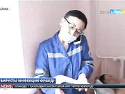 Астанада бір тәуліктің өзінде 900-ге жуық тұрғыннан вирусты инфекция анықталған