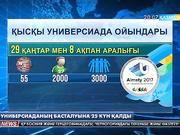 20:00 жаңалықтары (04.01.2017)