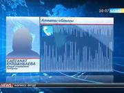 Алматы облысының Қоңыр ауылы 4 тәуліктен бері қалың қардың құрсауында жатыр
