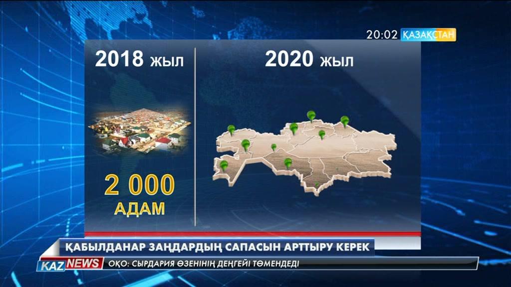2,5 мыңға жуық әкiмнiң қолына 110 млрд теңгеден астам ақша берiледi