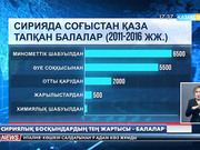 17:30 жаңалықтары (24.01.2017)