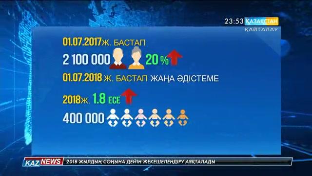 20:00 жаңалықтары (31.01.2017)