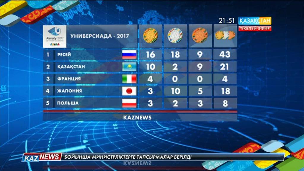 Универсиада -2017. Қоржынымызда  - 10 алтын