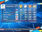 Ресей құрамасы Универсиадада топ жарды