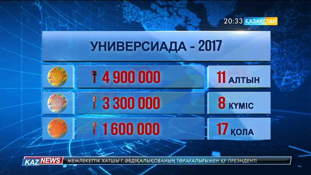 Универсиада чемпиондары жетістіктері үшін Үкіметтен 4 миллион 900 мың теңге сыйақы алады
